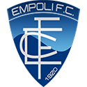 AS Roma vs Empoli Betting Predictions