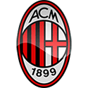 Sampdoria vs AC Milan Betting Predictions