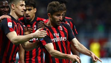 AC Milan vs Frosinone Betting Predictions