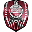 CFR Cluj vs Astana Betting Predictions