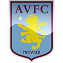 Tottenham vs Aston Villa Betting Predictions